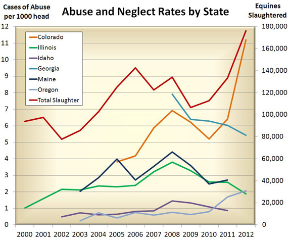 Abuse-Neglect-State