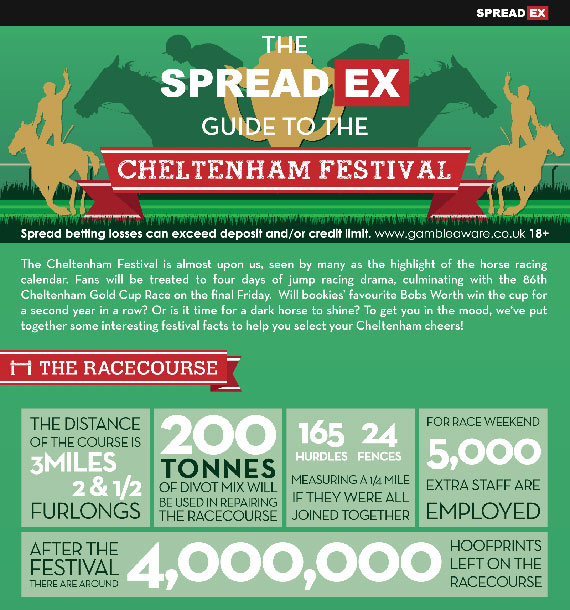 Cheltenham_Infographic1