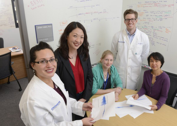 UT Southwestern researchers involved in a study that identified a potential mechanism to reduce epileptic seizures following traumatic brain injury included, from left, Farrah Tafacory, Dr Jenny Hsieh, Rebecca Brulet, Dr Zane Lybrand, and Ling Zhang.